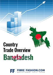 Country Trade Overview in Bangladesh