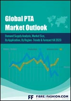 Global PTA Market Outlook - Demand Supply Analysis, Market Size, By Application, By Region - Trends & Forecast till 2020